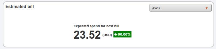 v46_hom_hybrid_estimated_bill